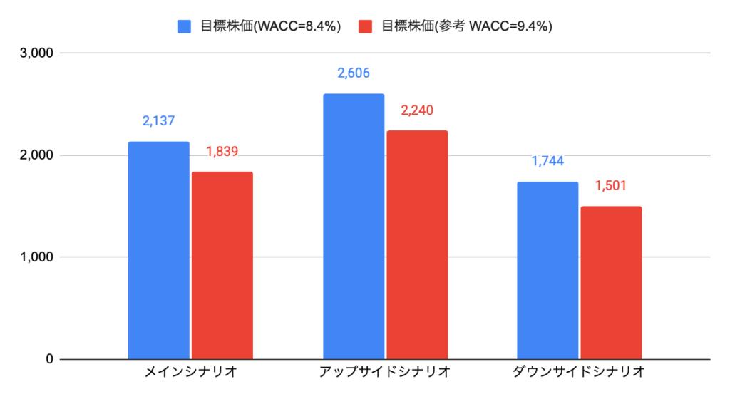 日本たばこ産業株価 日本たばこ産業(株)(2914) 株主優待ガイド
