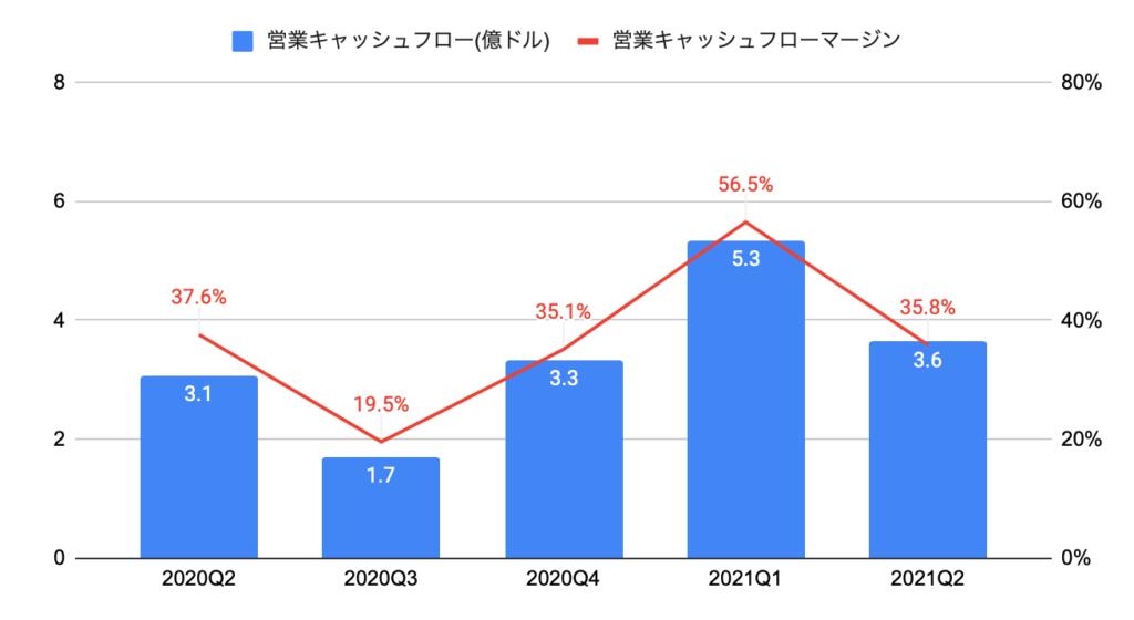 株価 ス パロアルト ネットワーク 値上がり率:株式ランキング